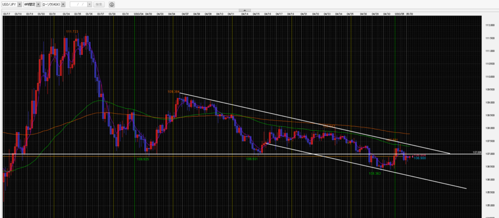 usd-jpy4h